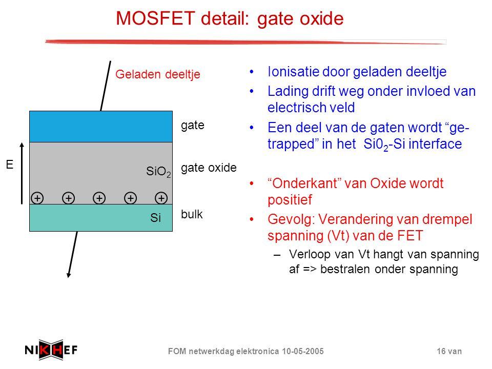 FOM netwerkdag elektronica 10-05-200516 van MOSFET detail: gate oxide Ionisatie door geladen deeltje Lading drift weg onder invloed van electrisch vel