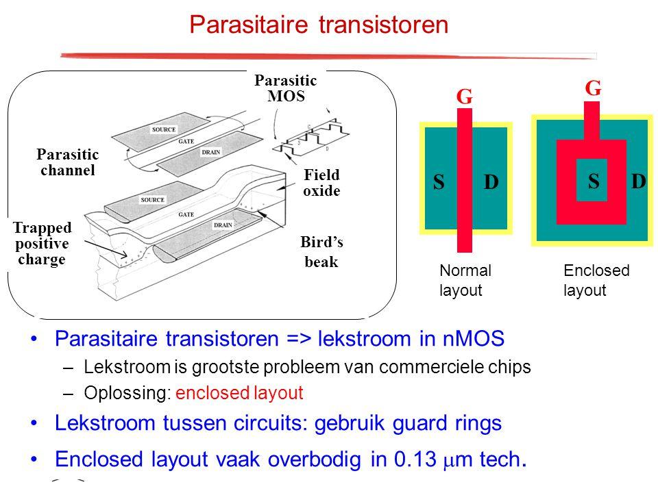 FOM netwerkdag elektronica 10-05-200518 van Parasitaire transistoren Parasitaire transistoren => lekstroom in nMOS –Lekstroom is grootste probleem van