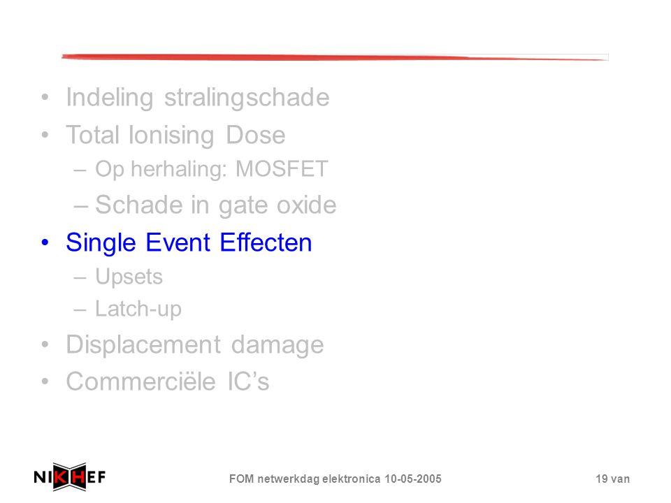 FOM netwerkdag elektronica 10-05-200519 van Indeling stralingschade Total Ionising Dose –Op herhaling: MOSFET –Schade in gate oxide Single Event Effec