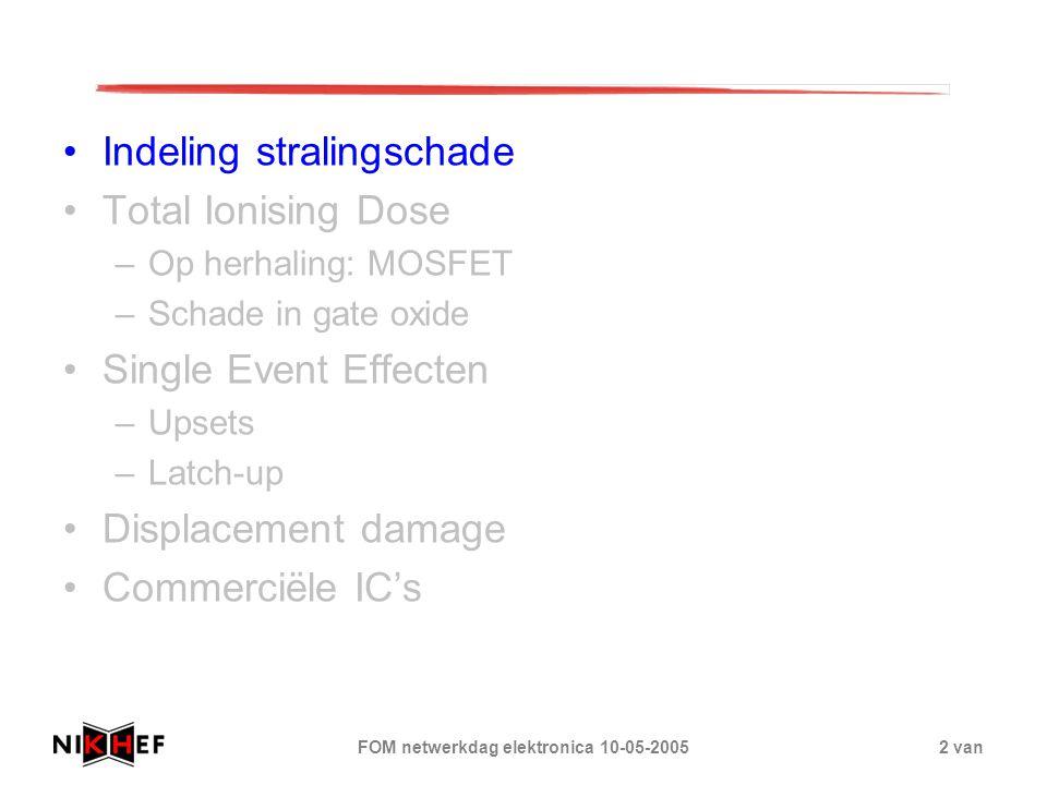 FOM netwerkdag elektronica 10-05-20052 van Indeling stralingschade Total Ionising Dose –Op herhaling: MOSFET –Schade in gate oxide Single Event Effect