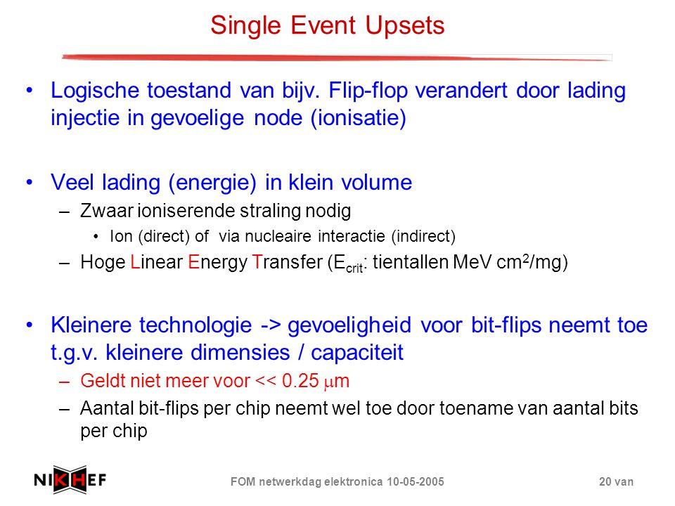 FOM netwerkdag elektronica 10-05-200520 van Single Event Upsets Logische toestand van bijv. Flip-flop verandert door lading injectie in gevoelige node