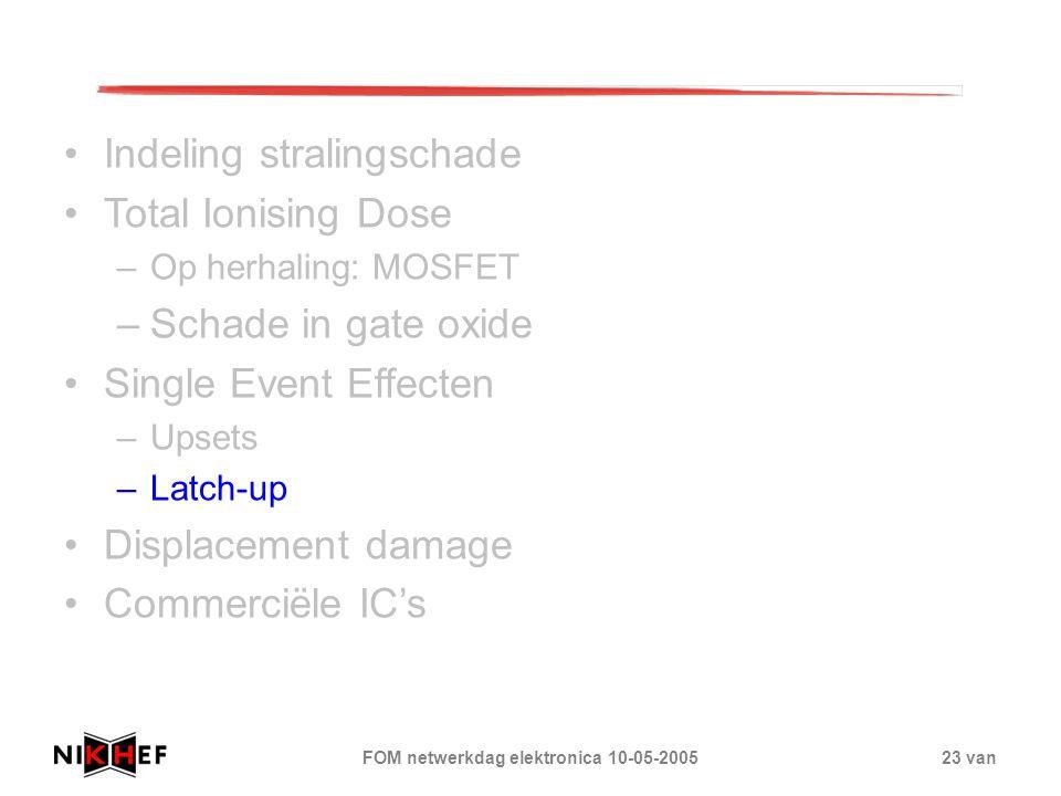 FOM netwerkdag elektronica 10-05-200523 van Indeling stralingschade Total Ionising Dose –Op herhaling: MOSFET –Schade in gate oxide Single Event Effec