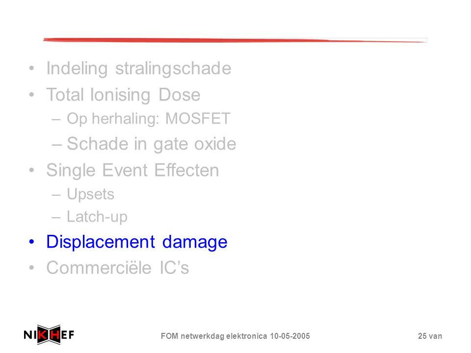 FOM netwerkdag elektronica 10-05-200525 van Indeling stralingschade Total Ionising Dose –Op herhaling: MOSFET –Schade in gate oxide Single Event Effec