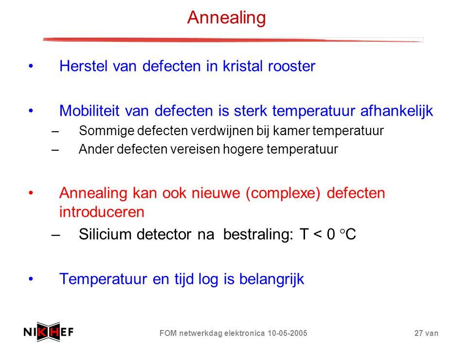 FOM netwerkdag elektronica 10-05-200527 van Annealing Herstel van defecten in kristal rooster Mobiliteit van defecten is sterk temperatuur afhankelijk