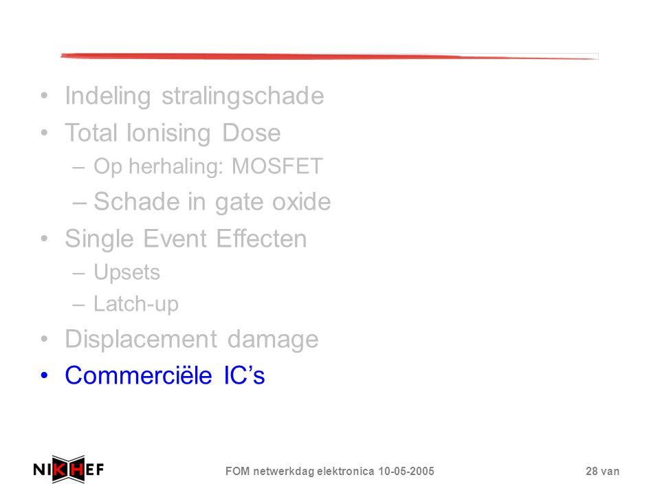 FOM netwerkdag elektronica 10-05-200528 van Indeling stralingschade Total Ionising Dose –Op herhaling: MOSFET –Schade in gate oxide Single Event Effec