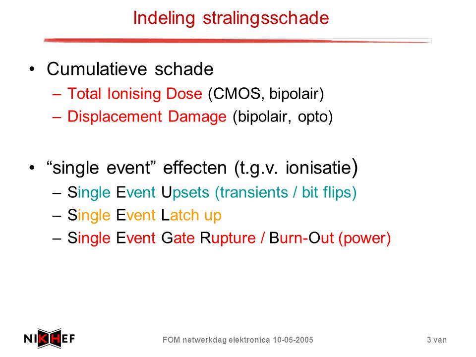 FOM netwerkdag elektronica 10-05-20053 van Indeling stralingsschade Cumulatieve schade –Total Ionising Dose (CMOS, bipolair) –Displacement Damage (bip