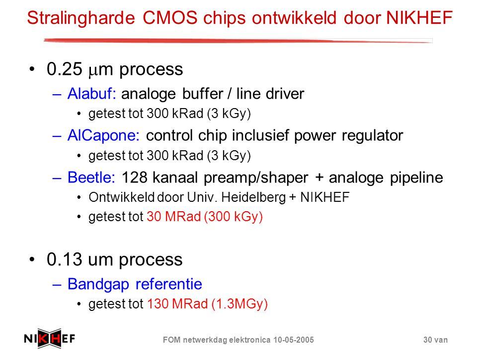 FOM netwerkdag elektronica 10-05-200530 van Stralingharde CMOS chips ontwikkeld door NIKHEF 0.25  m process –Alabuf: analoge buffer / line driver get