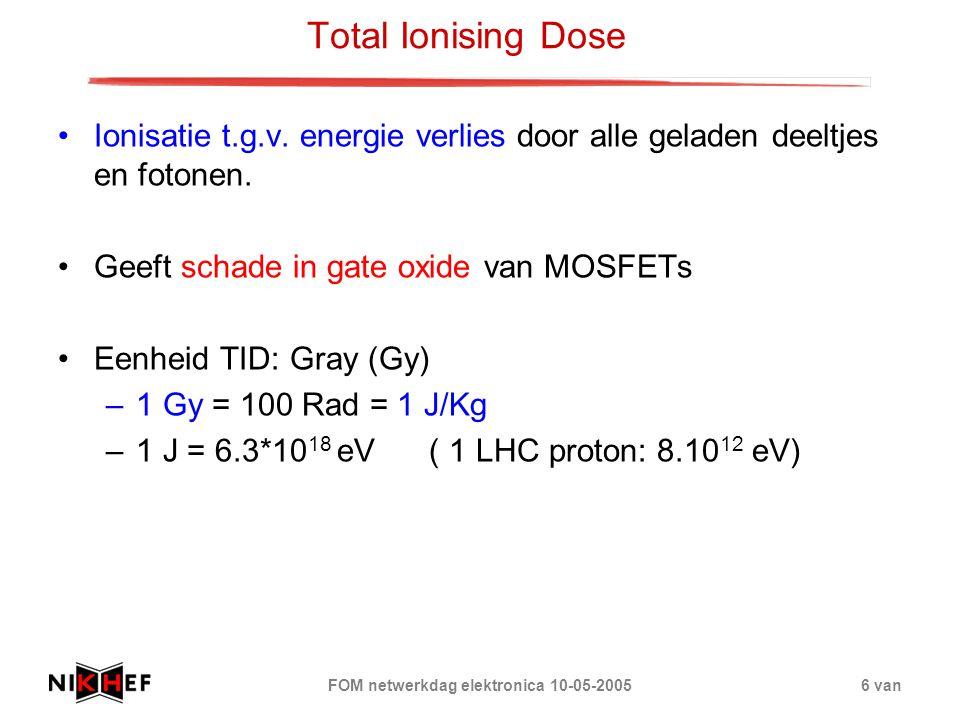 FOM netwerkdag elektronica 10-05-20056 van Total Ionising Dose Ionisatie t.g.v. energie verlies door alle geladen deeltjes en fotonen. Geeft schade in