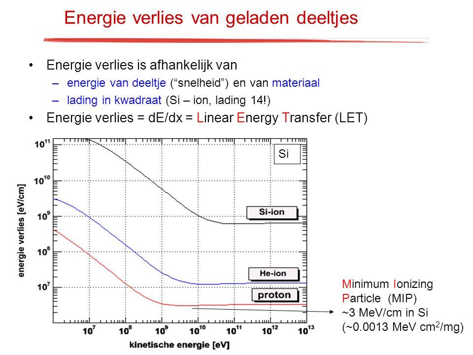 """FOM netwerkdag elektronica 10-05-20057 van Energie verlies van geladen deeltjes Energie verlies is afhankelijk van –energie van deeltje (""""snelheid"""") e"""