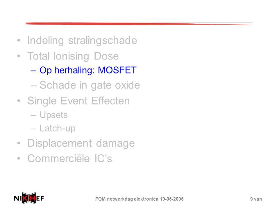 FOM netwerkdag elektronica 10-05-20059 van Indeling stralingschade Total Ionising Dose –Op herhaling: MOSFET –Schade in gate oxide Single Event Effect