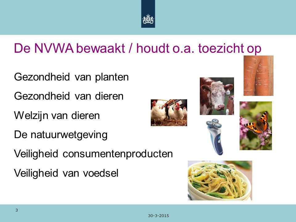 30-3-2015 3 De NVWA bewaakt / houdt o.a. toezicht op Gezondheid van planten Gezondheid van dieren Welzijn van dieren De natuurwetgeving Veiligheid con