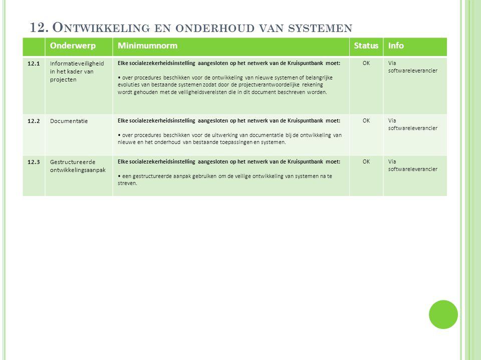 12. O NTWIKKELING EN ONDERHOUD VAN SYSTEMEN OnderwerpMinimumnormStatusInfo 12.1Informatieveiligheid in het kader van projecten Elke socialezekerheidsi