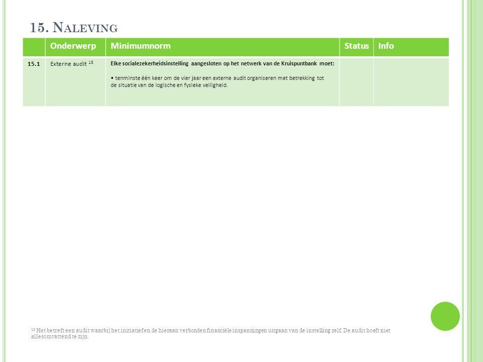 15. N ALEVING OnderwerpMinimumnormStatusInfo 15.1Externe audit 15 Elke socialezekerheidsinstelling aangesloten op het netwerk van de Kruispuntbank moe