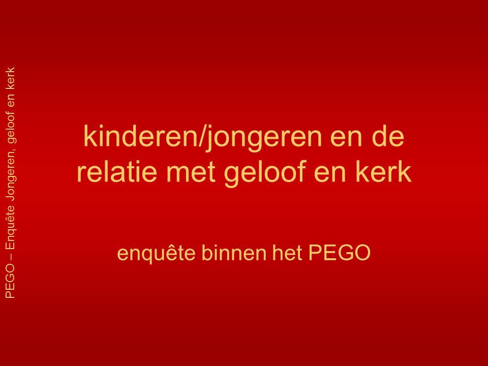 PEGO – Enquête Jongeren, geloof en kerk de populatie