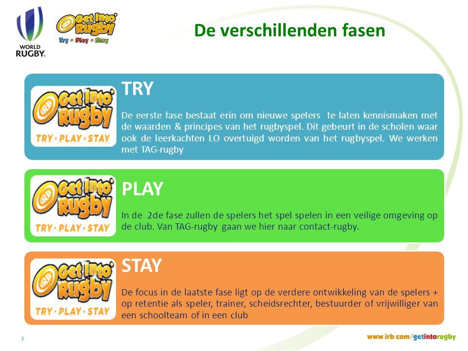TRY De eerste fase bestaat erin om nieuwe spelers te laten kennismaken met de waarden & principes van het rugbyspel.
