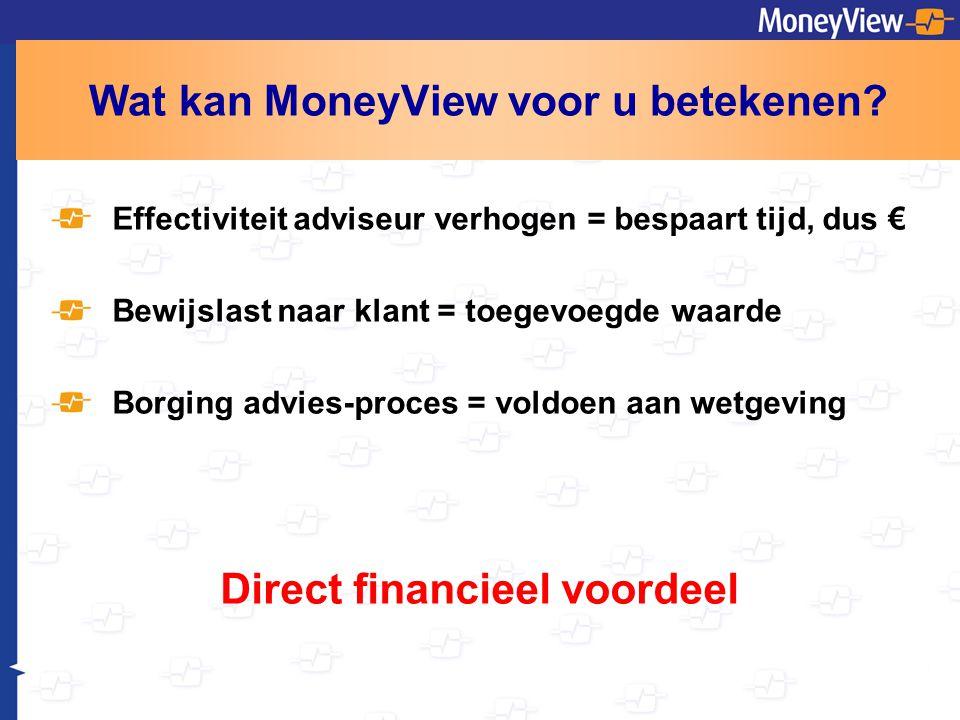 Wat kan MoneyView voor u betekenen.