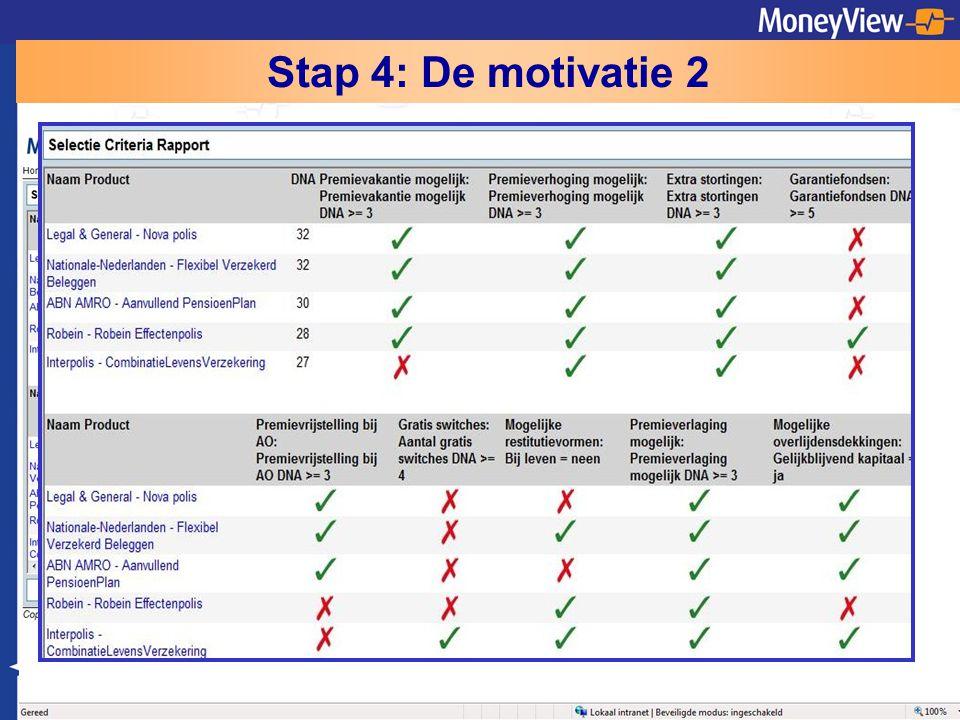 Stap 4: De motivatie 2