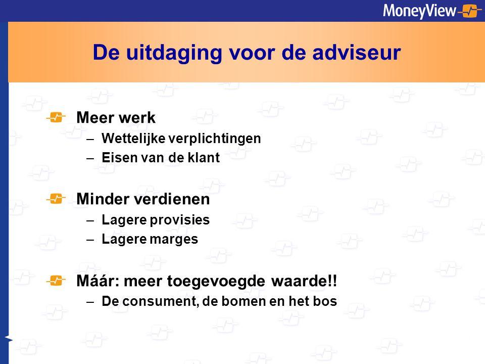 De uitdaging voor de adviseur Meer werk –Wettelijke verplichtingen –Eisen van de klant Minder verdienen –Lagere provisies –Lagere marges Máár: meer toegevoegde waarde!.