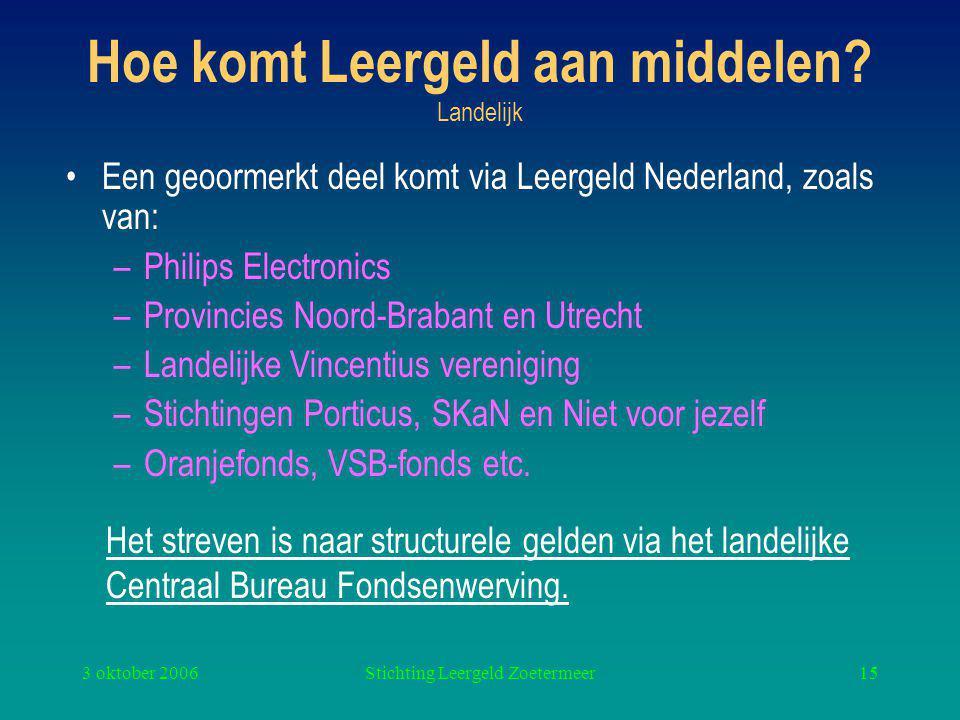 3 oktober 2006Stichting Leergeld Zoetermeer15 Hoe komt Leergeld aan middelen.