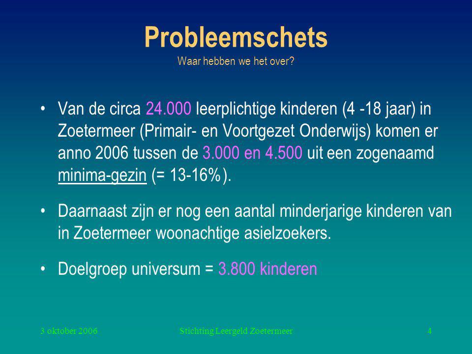 3 oktober 2006Stichting Leergeld Zoetermeer4 Probleemschets Waar hebben we het over.