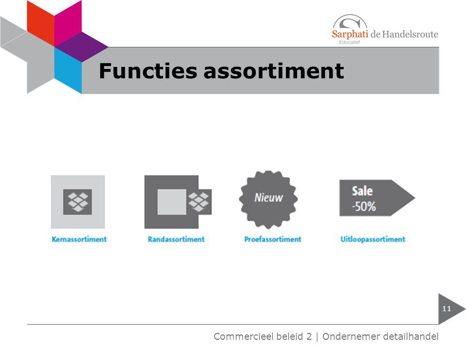 Functies assortiment 11 Commercieel beleid 2   Ondernemer detailhandel