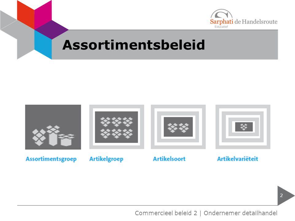 Assortimentsbeleid 2 Commercieel beleid 2   Ondernemer detailhandel