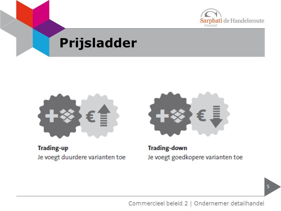 Prijsladder 5 Commercieel beleid 2   Ondernemer detailhandel