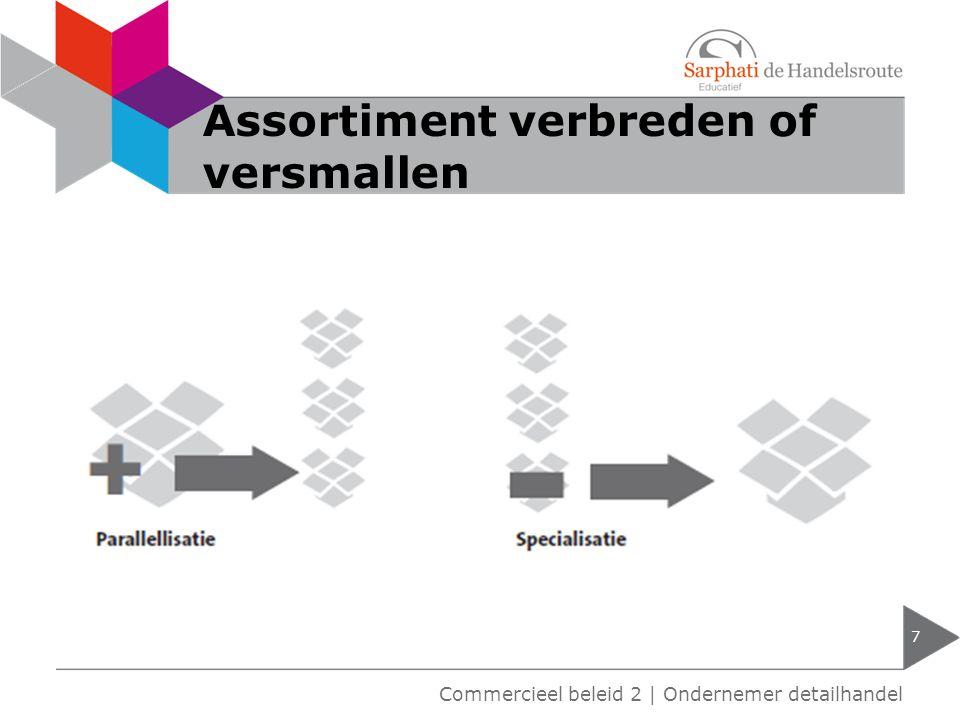 Verwantschap tussen assortimentsgroepen 8 Commercieel beleid 2 | Ondernemer detailhandel