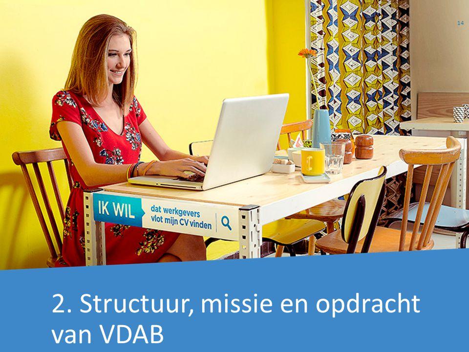 2. Structuur, missie en opdracht van VDAB 14