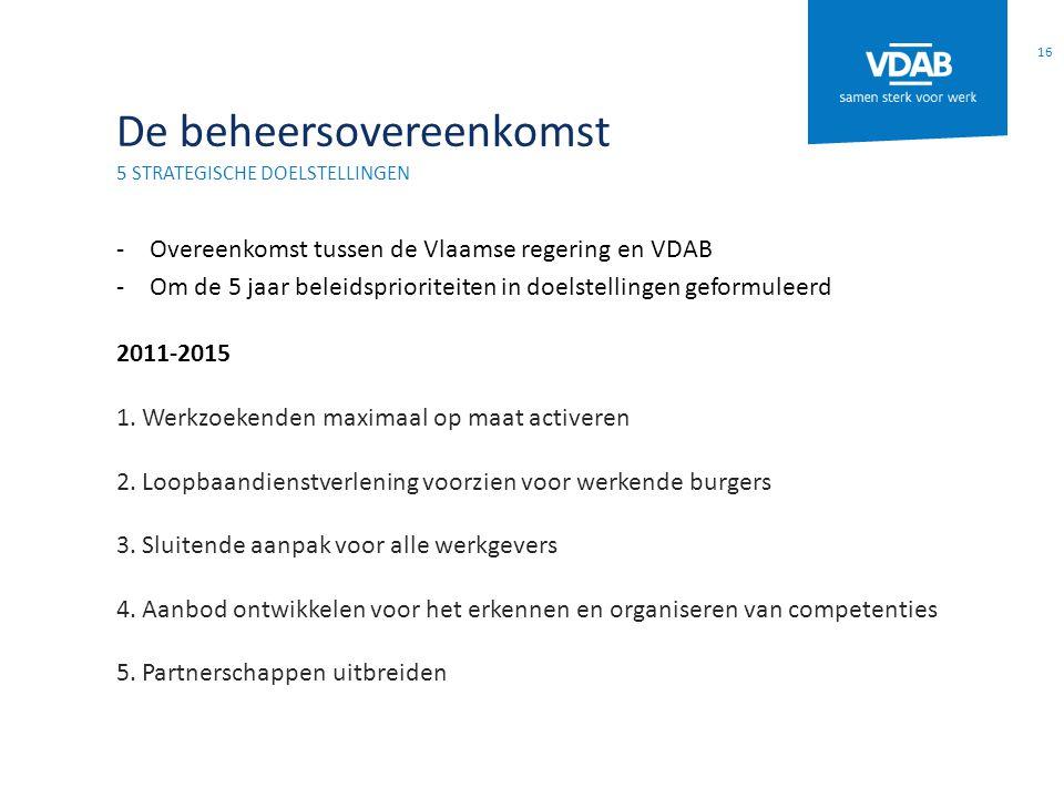 De beheersovereenkomst 5 STRATEGISCHE DOELSTELLINGEN 16 -Overeenkomst tussen de Vlaamse regering en VDAB -Om de 5 jaar beleidsprioriteiten in doelstel