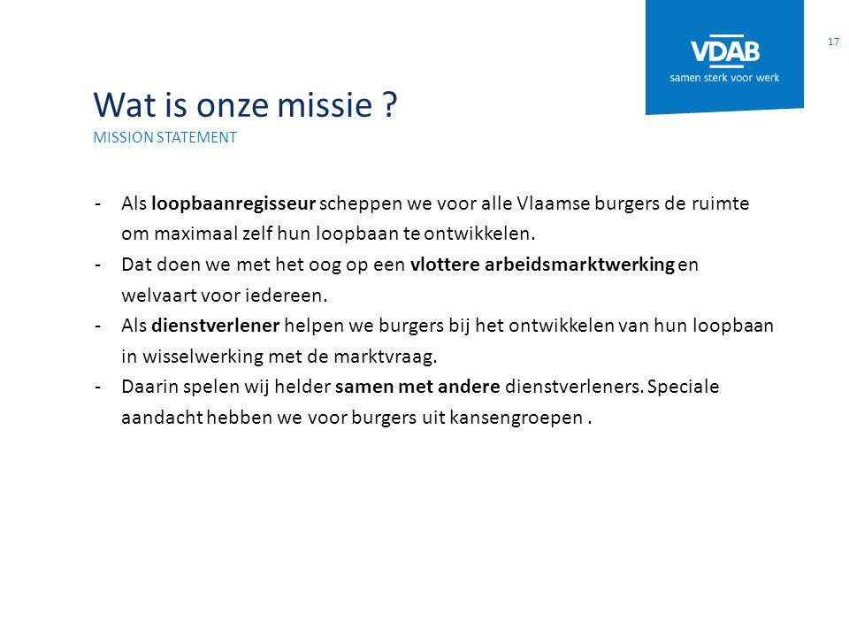 Wat is onze missie ? MISSION STATEMENT -Als loopbaanregisseur scheppen we voor alle Vlaamse burgers de ruimte om maximaal zelf hun loopbaan te ontwikk