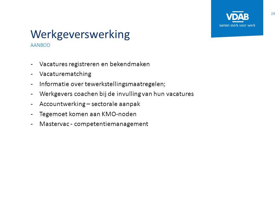 Werkgeverswerking AANBOD -Vacatures registreren en bekendmaken -Vacaturematching -Informatie over tewerkstellingsmaatregelen; -Werkgevers coachen bij