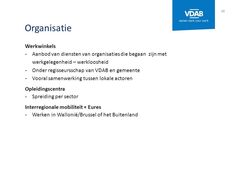 Organisatie Werkwinkels -Aanbod van diensten van organisaties die begaan zijn met werkgelegenheid – werkloosheid -Onder regisseursschap van VDAB en ge