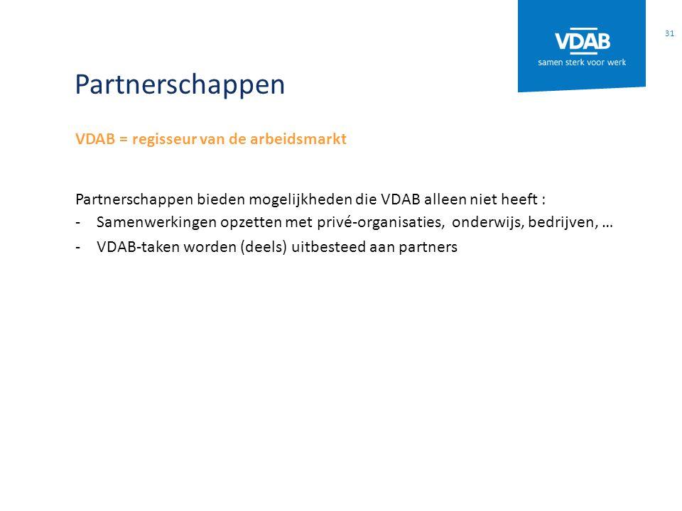 Partnerschappen VDAB = regisseur van de arbeidsmarkt Partnerschappen bieden mogelijkheden die VDAB alleen niet heeft : -Samenwerkingen opzetten met pr