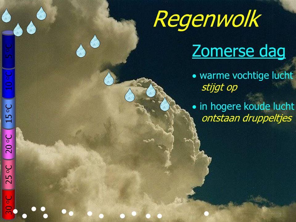 9 Zwaartekracht Wrijvingskracht Vallende regendruppeltjes 1 mm  3 km/uur 2 mm  20 km/uur 5 mm  30 km/uur 5 km/uur 15 km/uur 20 km/uur 25 km/uur 30