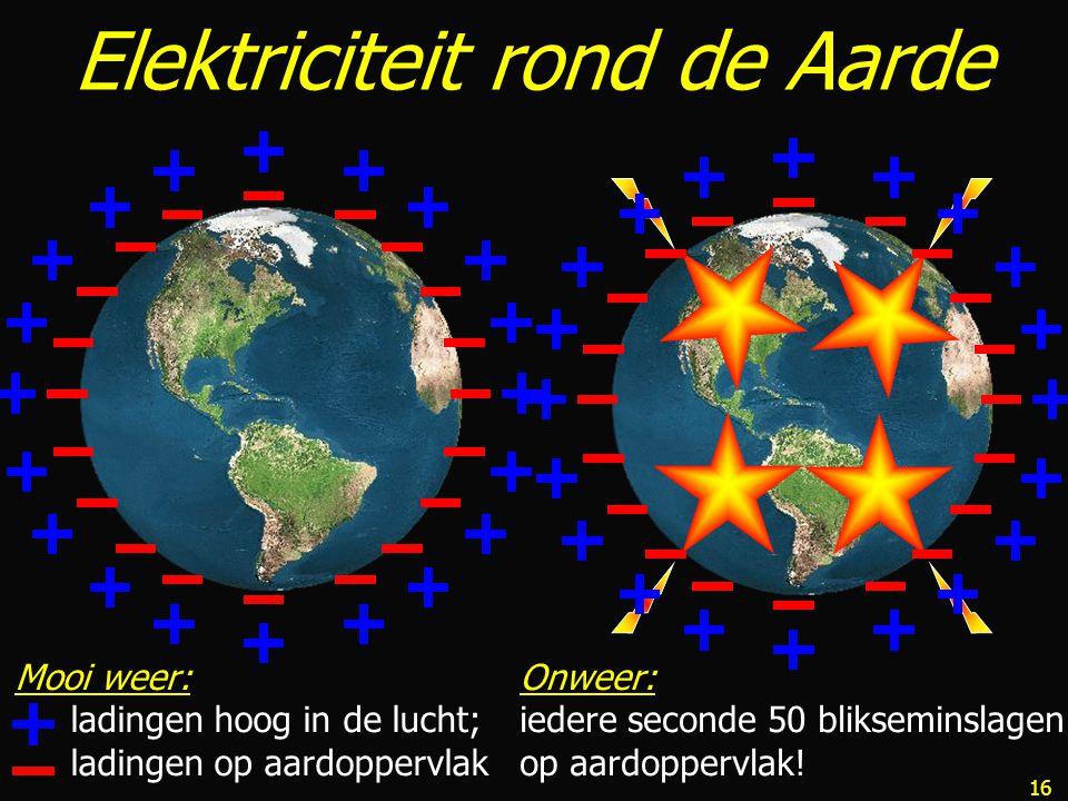 """15 Bliksem inslag NEMO elektrische lading verspreidt zich """"bliksemssnel"""" over het aardoppervlak 0.02 sec"""