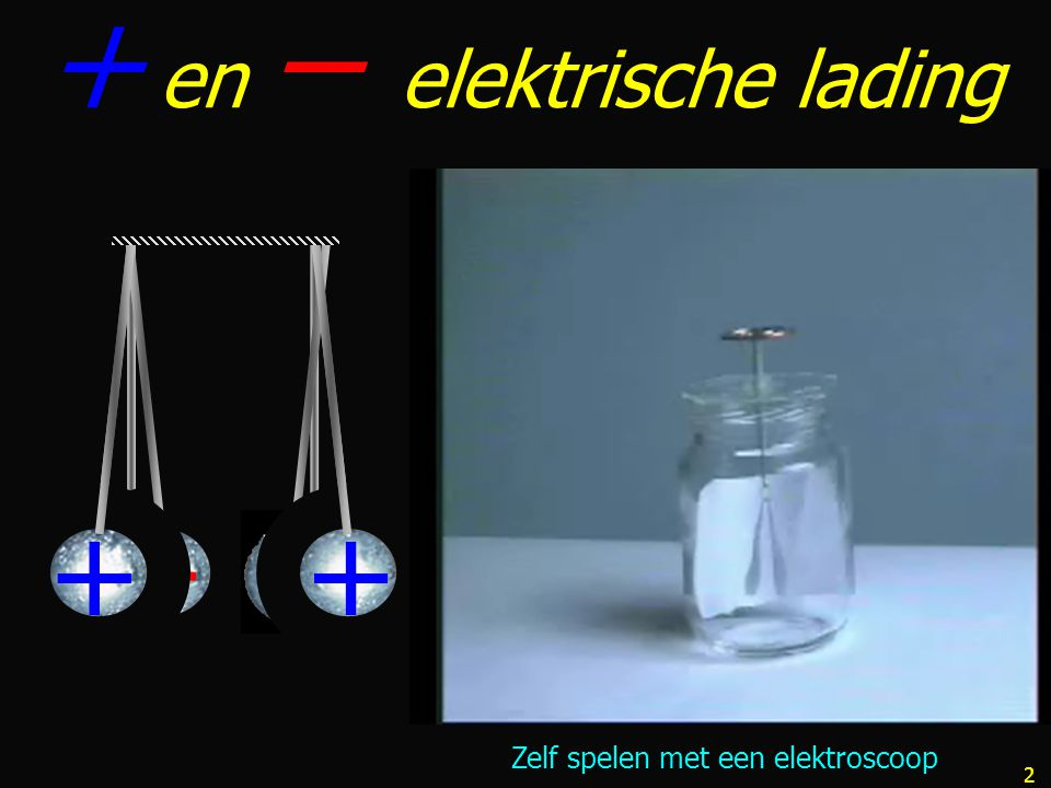 2   en  elektrische lading  + Zelf spelen met een elektroscoop ++