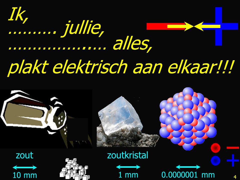 4 Ik, ……….jullie, ……………..… alles, plakt elektrisch aan elkaar!!.