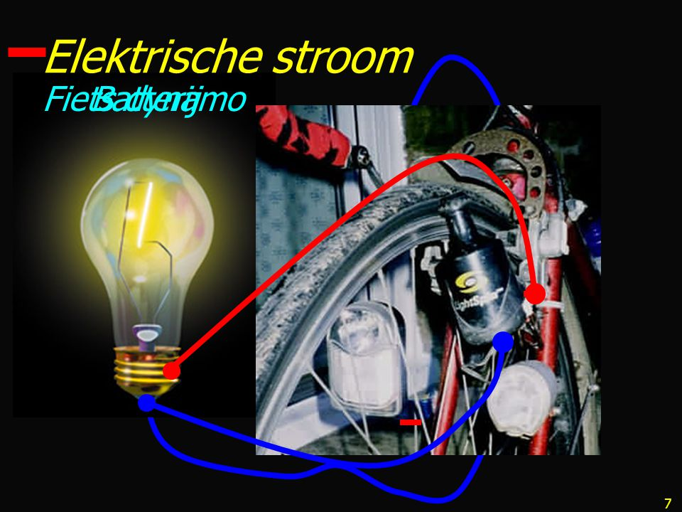 7 Elektrische stroom BatterijFiets dynamo