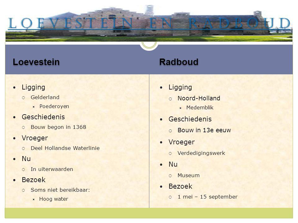 Loevestein Radboud Ligging  Gelderland  Poederoyen Geschiedenis  Bouw begon in 1368 Vroeger  Deel Hollandse Waterlinie Nu  In uiterwaarden Bezoek