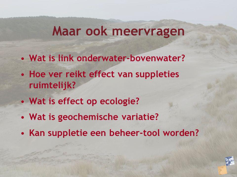 Maar ook meervragen Wat is link onderwater-bovenwater? Hoe ver reikt effect van suppleties ruimtelijk? Wat is effect op ecologie? Wat is geochemische