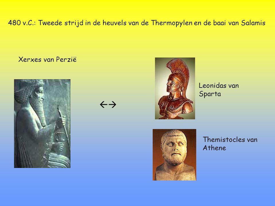 Thermopylen en Salamis op de kaart Salamis Thermopylen