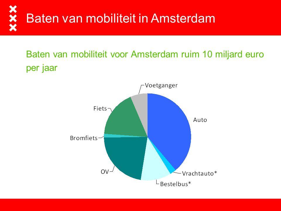 Het advies- en ingenieursbureau van Amsterdam Baten van mobiliteit in Amsterdam Baten van mobiliteit voor Amsterdam ruim 10 miljard euro per jaar