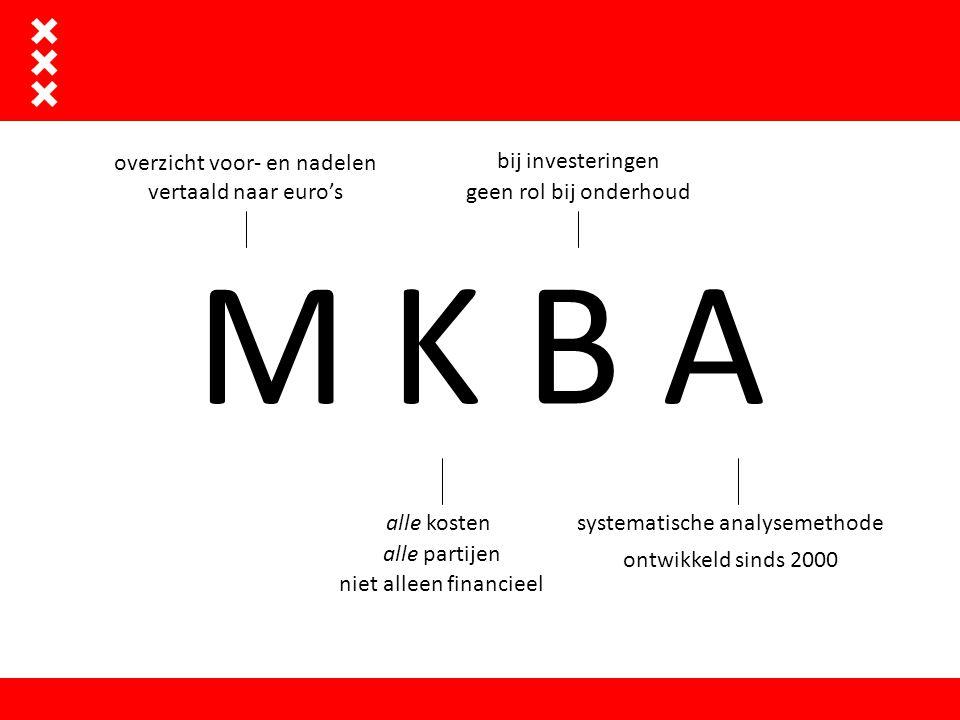 Het advies- en ingenieursbureau van Amsterdam M K B A systematische analysemethode alle partijen bij investeringen geen rol bij onderhoud alle kosten