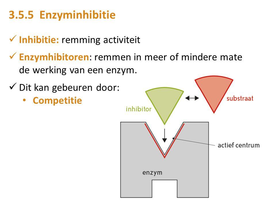 3.5.5 Enzyminhibitie Inhibitie: remming activiteit Enzymhibitoren: remmen in meer of mindere mate de werking van een enzym. Dit kan gebeuren door: Com