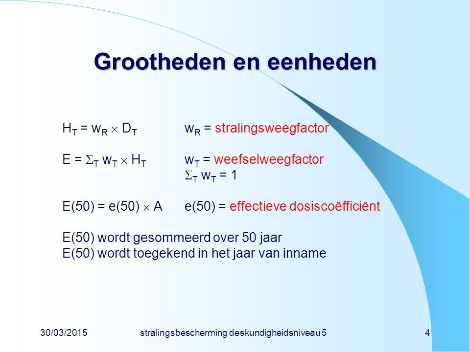 30/03/2015stralingsbescherming deskundigheidsniveau 55 Grootheden en eenheden stralingsweegfactor soortw R  -straling20  -straling 1  -straling 1 neutronen 5 - 20(afhankelijk van energie)