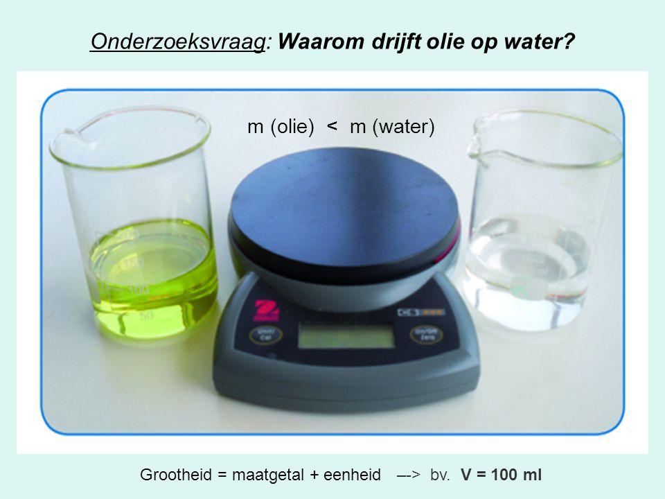 Onderzoeksvraag: Waarom drijft olie op water? Grootheid = maatgetal + eenheid –-> bv. V = 100 ml m (olie) < m (water)