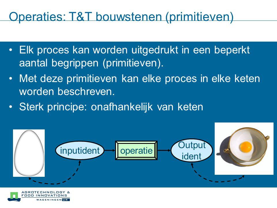 Operaties: T&T bouwstenen (primitieven) operatieinputident Output ident Elk proces kan worden uitgedrukt in een beperkt aantal begrippen (primitieven)