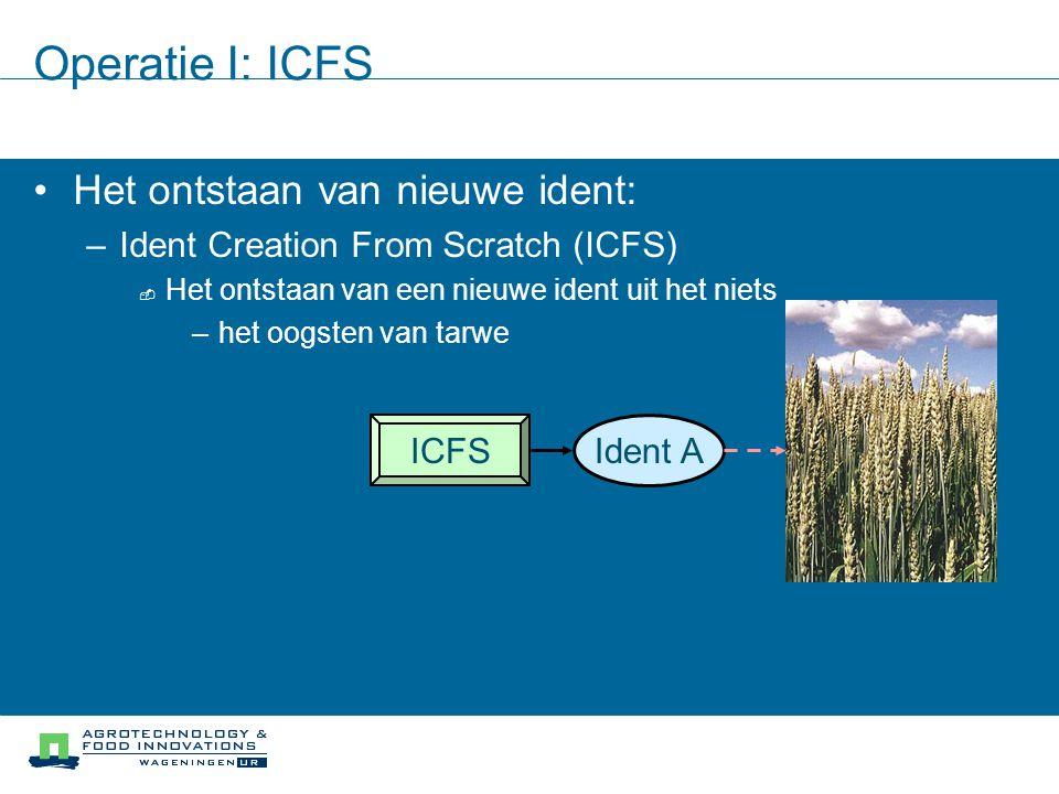 Operatie I: ICFS Het ontstaan van nieuwe ident: –Ident Creation From Scratch (ICFS)  Het ontstaan van een nieuwe ident uit het niets –het oogsten van