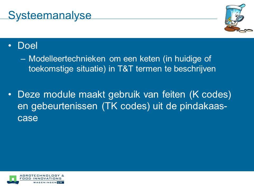 Systeemanalyse Doel –Modelleertechnieken om een keten (in huidige of toekomstige situatie) in T&T termen te beschrijven Deze module maakt gebruik van